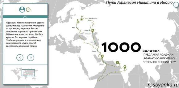 Хампи Никитин карта